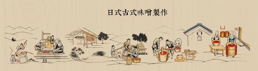【觀光工廠】台灣味噌釀造文化館DIY體驗-封面